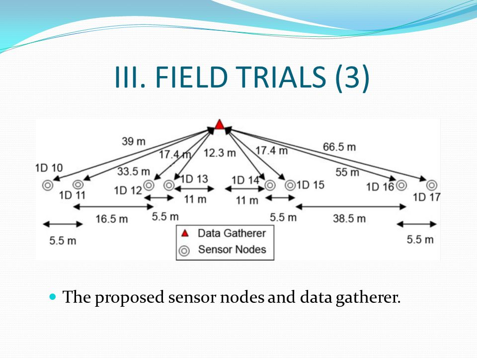 III. FIELD TRIALS (3) The proposed sensor nodes and data gatherer.
