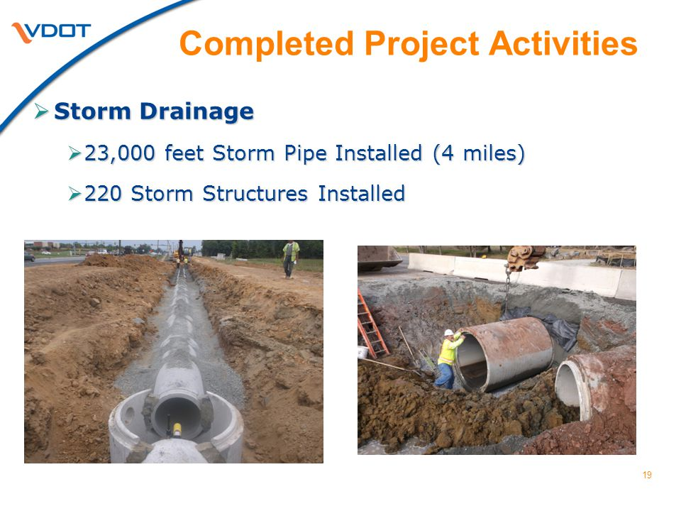 19  Storm Drainage  23,000 feet Storm Pipe Installed (4 miles)  220 Storm Structures Installed Completed Project Activities