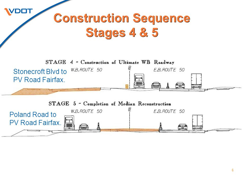 17  Temporary Pavement  70,000 SY Roadway Grading  30,000 Tons Roadway Stone Placed (1500 Truck Loads)  39,000 Tons Asphalt Placed (1950 Truck Loads) Completed Project Activities