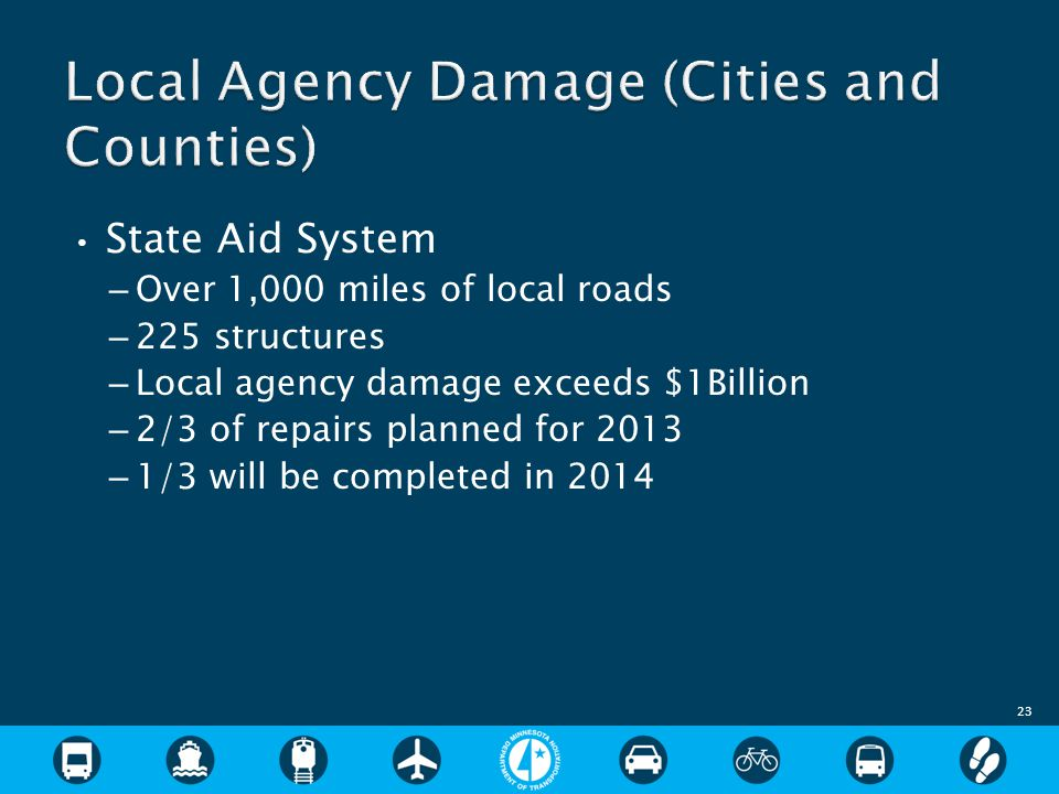State Aid System – Over 1,000 miles of local roads – 225 structures – Local agency damage exceeds $1Billion – 2/3 of repairs planned for 2013 – 1/3 will be completed in 2014 23