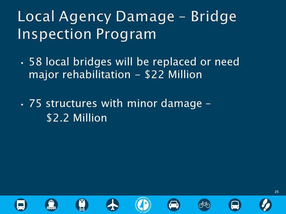 58 local bridges will be replaced or need major rehabilitation - $22 Million 75 structures with minor damage – $2.2 Million 25