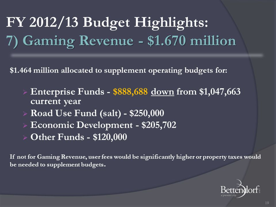 ) Gaming Revenue - $1.670 million FY 2012/13 Budget Highlights: 7) Gaming Revenue - $1.670 million $1.464 million allocated to supplement operating budgets for:  Enterprise Funds - $888,688 down from $1,047,663 current year  Road Use Fund (salt) - $250,000  Economic Development - $205,702  Other Funds - $120,000 If not for Gaming Revenue, user fees would be significantly higher or property taxes would be needed to supplement budgets.