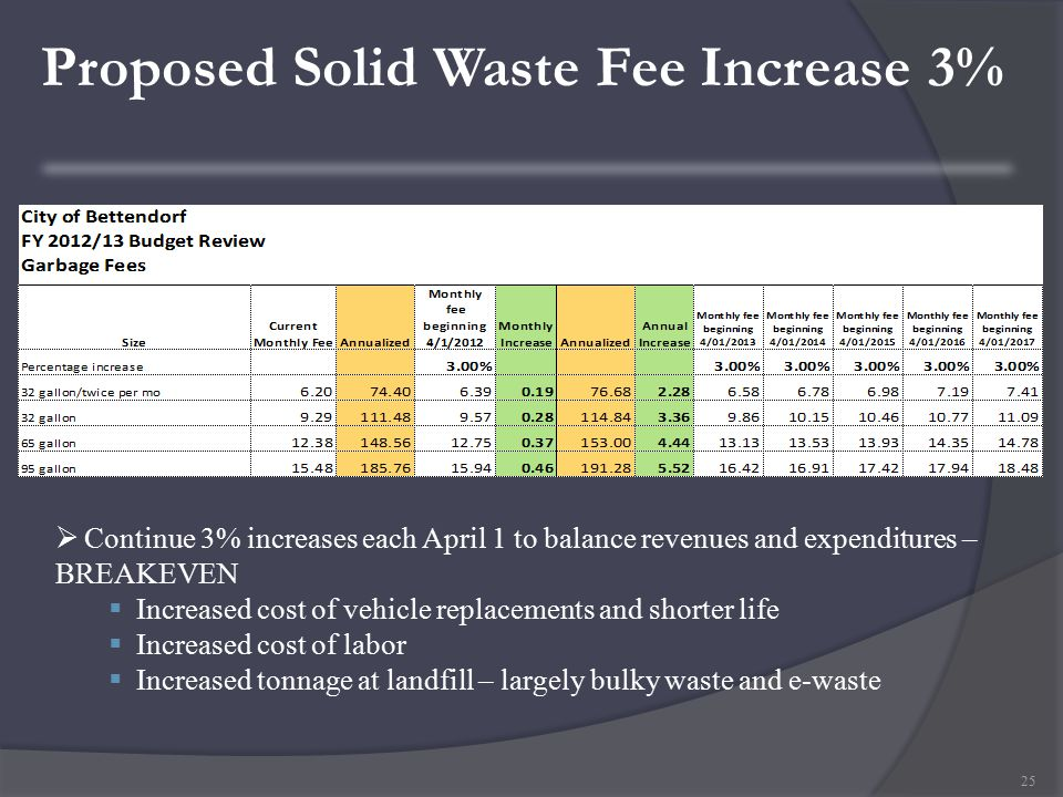 Proposed Solid Waste Fee Increase 3% 25  Continue 3% increases each April 1 to balance revenues and expenditures – BREAKEVEN  Increased cost of vehicle replacements and shorter life  Increased cost of labor  Increased tonnage at landfill – largely bulky waste and e-waste