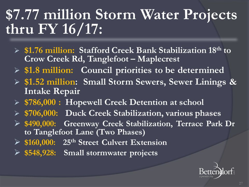 $7.77 million Storm Water Projects thru FY 16/17:  $1.76 million: Stafford Creek Bank Stabilization 18 th to Crow Creek Rd, Tanglefoot – Maplecrest  $1.8 million: Council priorities to be determined  $1.52 million: Small Storm Sewers, Sewer Linings & Intake Repair  $786,000 : Hopewell Creek Detention at school  $706,000: Duck Creek Stabilization, various phases  $490,000: Greenway Creek Stabilization, Terrace Park Dr to Tanglefoot Lane (Two Phases)  $160,000: 25 th Street Culvert Extension  $548,928: Small stormwater projects 27