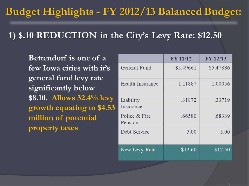Budget Highlights - FY 2012/13 Balanced Budget: Bettendorf is one of a few Iowa cities with it's general fund levy rate significantly below $8.10.