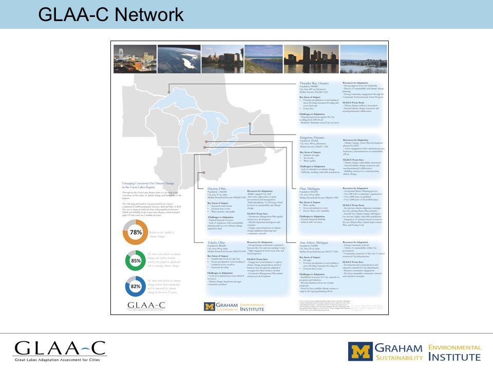 GLAA-C Network