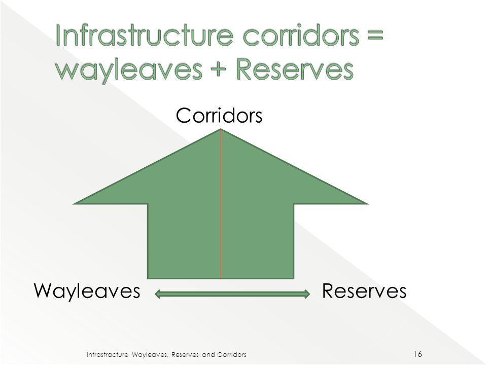 Corridors WayleavesReserves Infrastracture Wayleaves, Reserves and Corridors 16