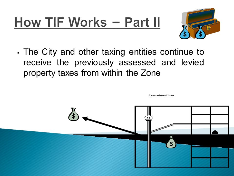 How TIF Works – Part II  The City and other taxing entities continue to receive the previously assessed and levied property taxes from within the Zone Reinvestment Zone 35