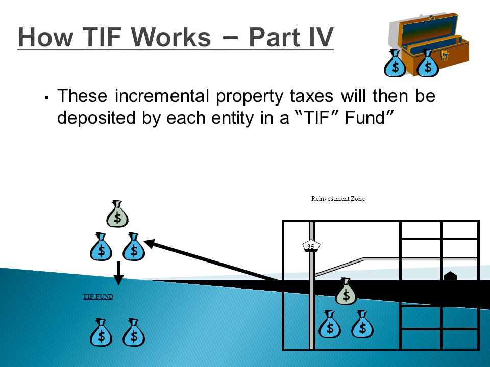 How TIF Works – Part IV  These incremental property taxes will then be deposited by each entity in a TIF Fund TIF FUND Reinvestment Zone 35