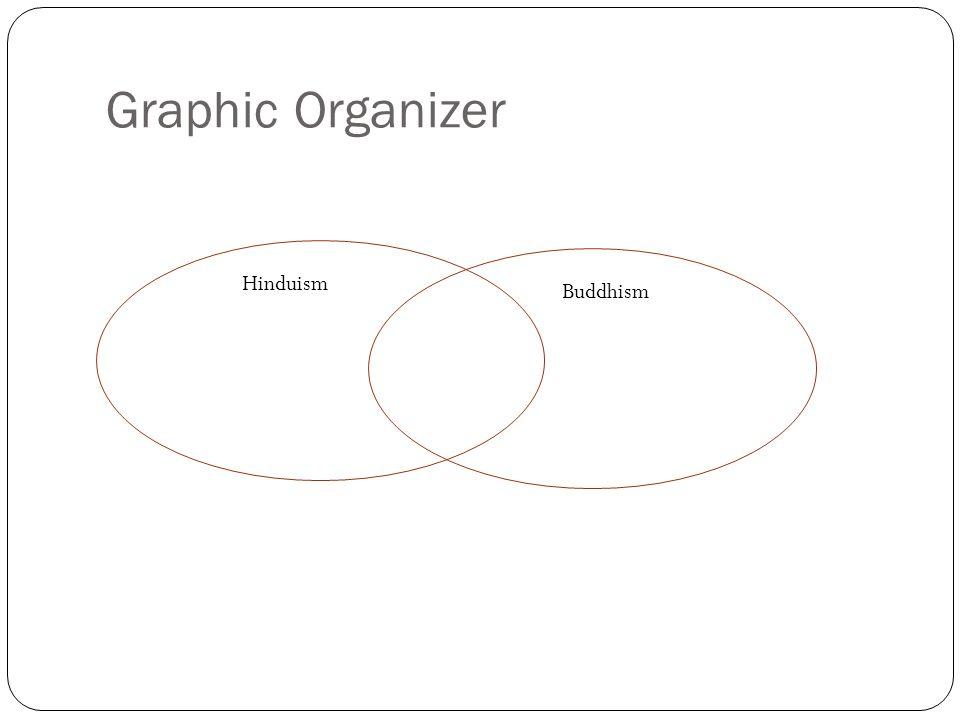 Graphic Organizer Hinduism Buddhism