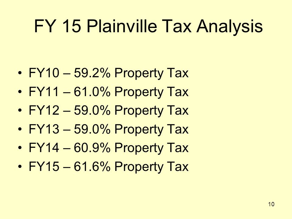 FY 15 Plainville Tax Analysis FY10 – 59.2% Property Tax FY11 – 61.0% Property Tax FY12 – 59.0% Property Tax FY13 – 59.0% Property Tax FY14 – 60.9% Pro