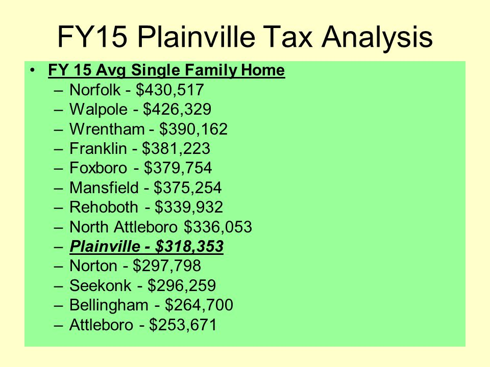 5 FY15 Plainville Tax Analysis FY 15 Avg Single Family Tax Bill –Norfolk - $7,603 –Walpole - $6,693 –Wrentham - $5,845 –Mansfield - $5,816 –Foxboro - $5,768 –Franklin - $5,657 –Plainville $4,909 –Norton - $4,389 –North Attleboro $4,416 –Rehoboth - $4,185 –Seekonk - $3,920 –Bellingham - $3,772 –Attleboro - $3,732