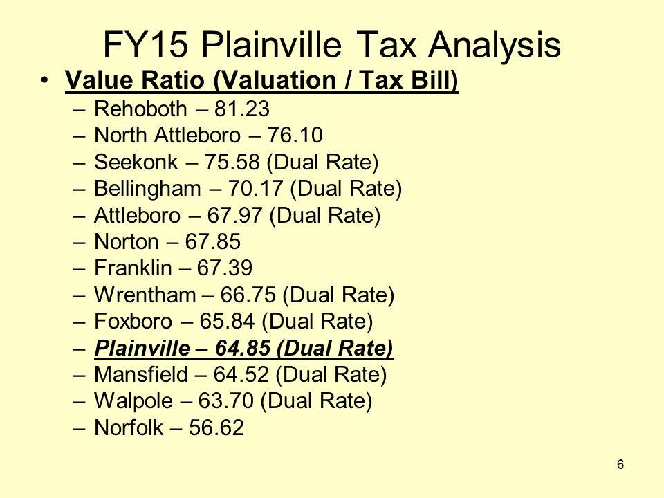 17 FY15 Plainville Tax Analysis