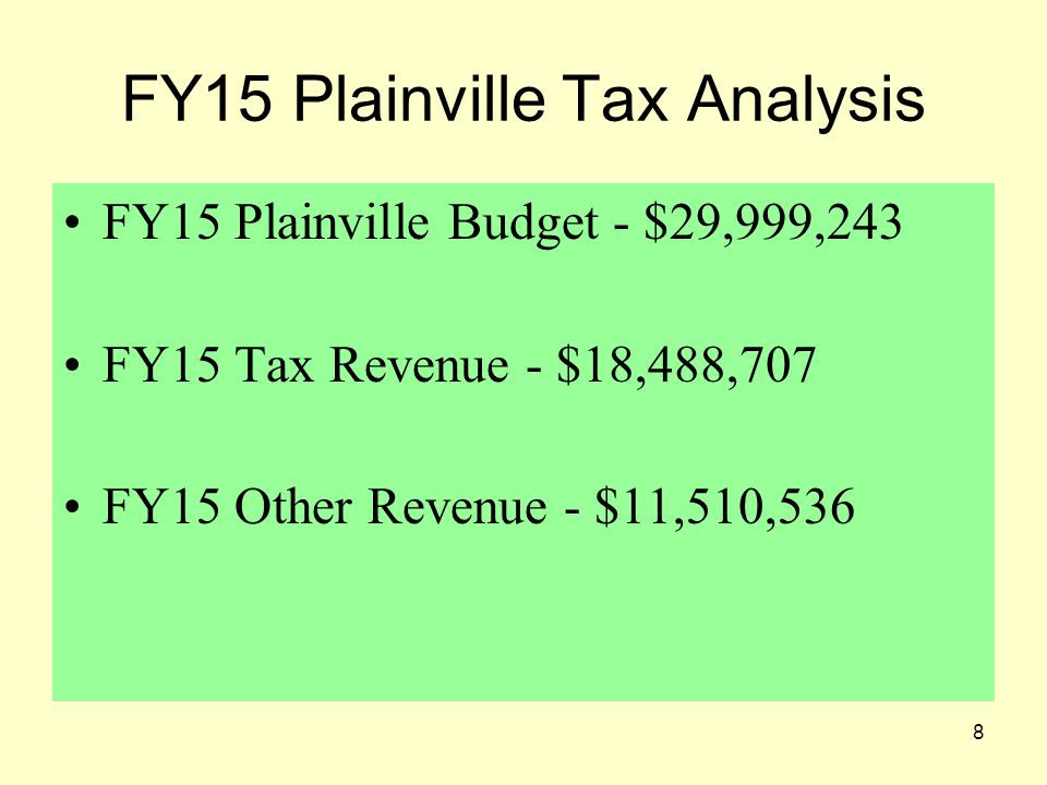 9 FY15 Plainville Tax Analysis 61.6% of the FY15 Plainville Budget is funded by Property Tax Receipts 38.4% of the FY15 Plainville Budget is funded by Other Receipts such as Motor Vehicle Excise Taxes, State Aid, Water, Sewer & Trash Receipts, Free Cash and Other Miscellaneous Receipts