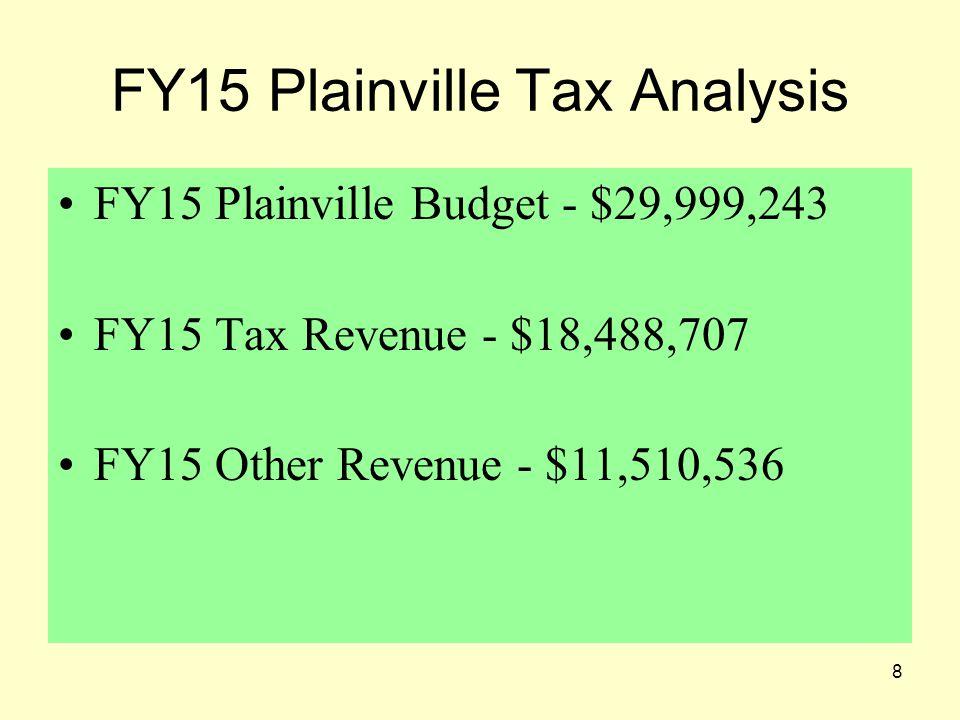 19 FY15 Plainville Tax Analysis