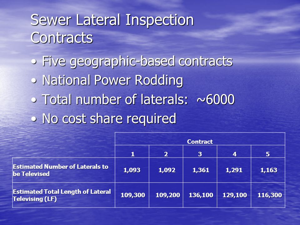 Sewer Lateral Inspection Contracts Contract 123 45 Estimated Number of Laterals to be Televised 1,093 1,092 1,092 1,361 1,3611,291 1,163 1,163 Estimat