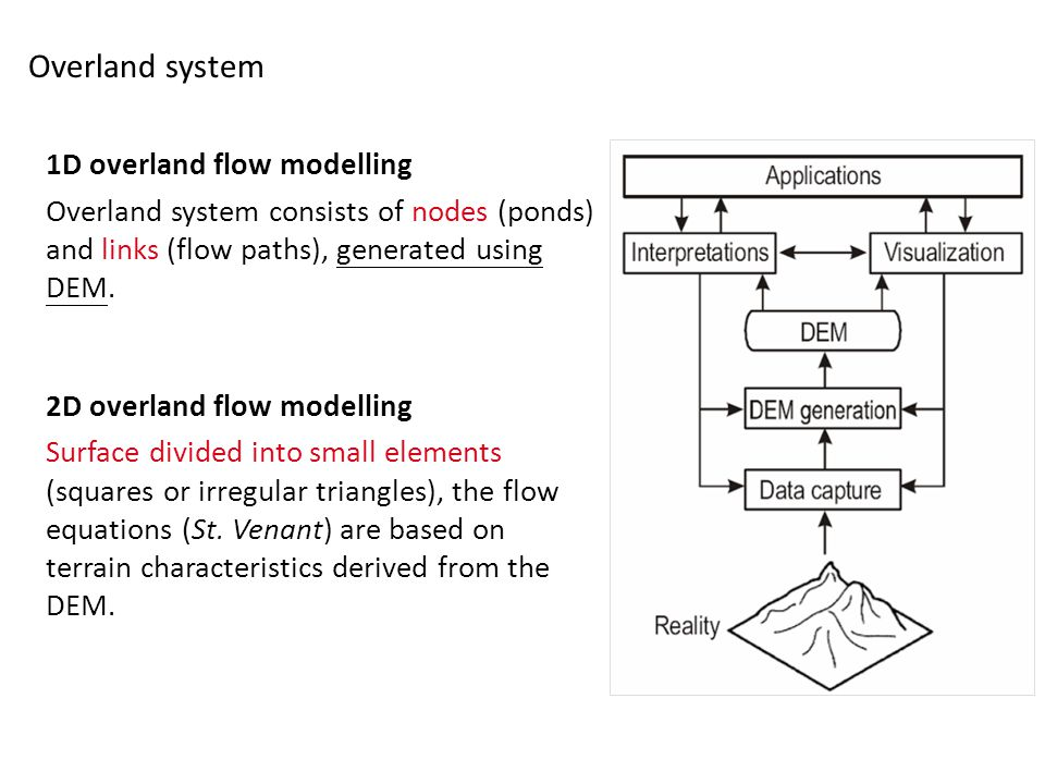 Overland system 1D overland flow modelling Overland system consists of nodes (ponds) and links (flow paths), generated using DEM.