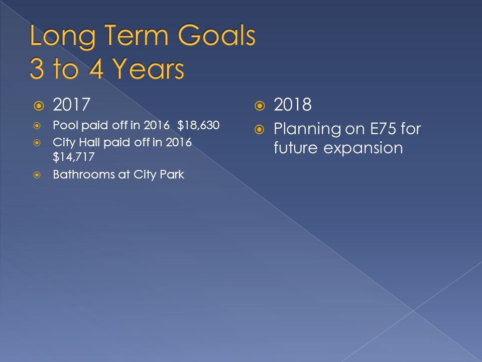 2017  Pool paid off in 2016 $18,630  City Hall paid off in 2016 $14,717  Bathrooms at City Park  2018  Planning on E75 for future expansion