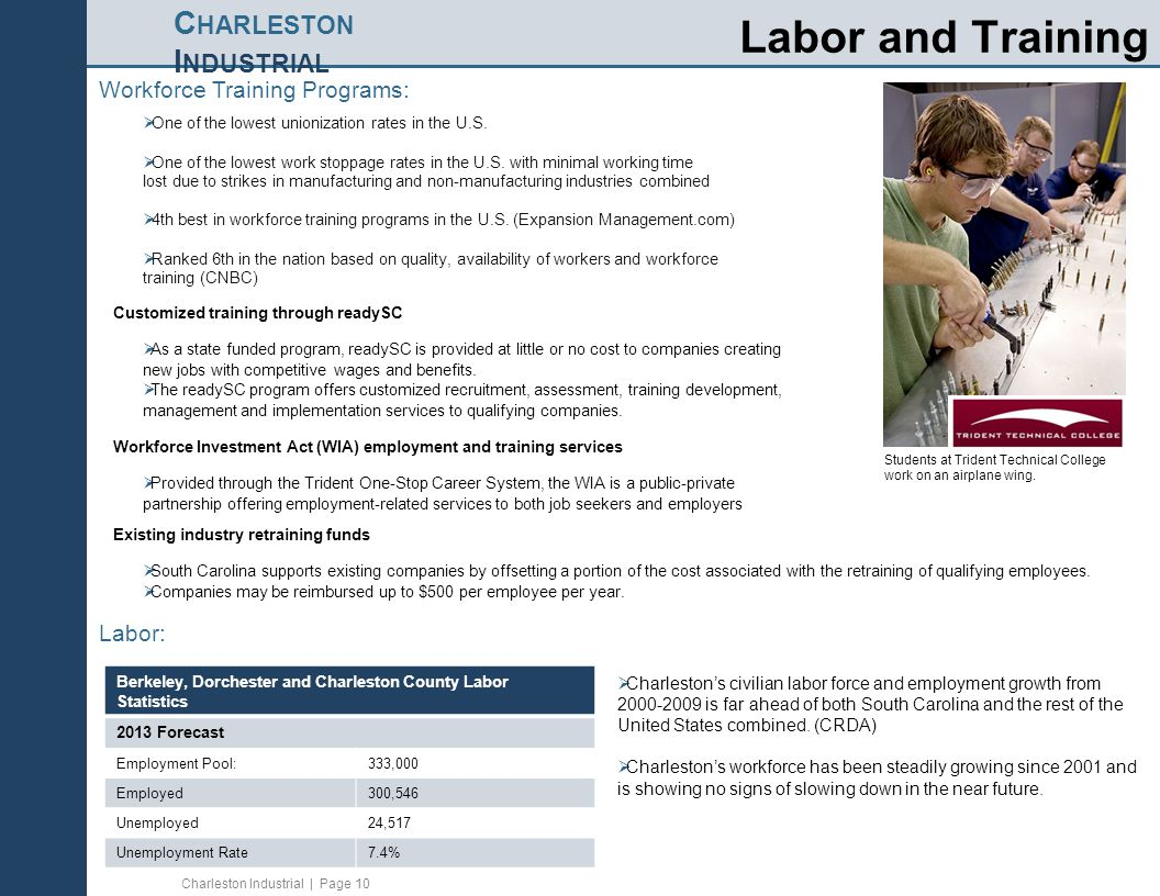 Charleston Industrial | Page 10 C HARLESTON I NDUSTRIAL Labor and Training Workforce Training Programs:  One of the lowest unionization rates in the U.S.