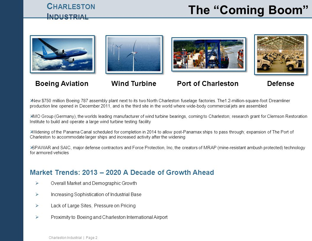 Charleston Industrial | Page 2 C HARLESTON I NDUSTRIAL The Coming Boom Boeing AviationPort of CharlestonWind TurbineDefense  Overall Market and Demographic Growth  Increasing Sophistication of Industrial Base  Lack of Large Sites, Pressure on Pricing  Proximity to Boeing and Charleston International Airport Market Trends: 2013 – 2020 A Decade of Growth Ahead  New $750 million Boeing 787 assembly plant next to its two North Charleston fuselage factories.