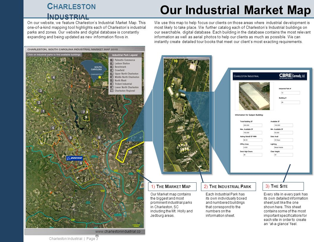 Charleston Industrial | Page 3 C HARLESTON I NDUSTRIAL Our Industrial Market Map www.charlestonindustrial.co m We use this map to help focus our clients on those areas where industrial development is most likely to take place.