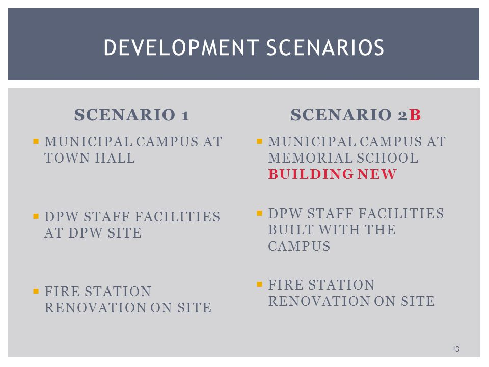SCENARIO 1  MUNICIPAL CAMPUS AT TOWN HALL  DPW STAFF FACILITIES AT DPW SITE  FIRE STATION RENOVATION ON SITE SCENARIO 2B  MUNICIPAL CAMPUS AT MEMORIAL SCHOOL BUILDING NEW  DPW STAFF FACILITIES BUILT WITH THE CAMPUS  FIRE STATION RENOVATION ON SITE 13 DEVELOPMENT SCENARIOS