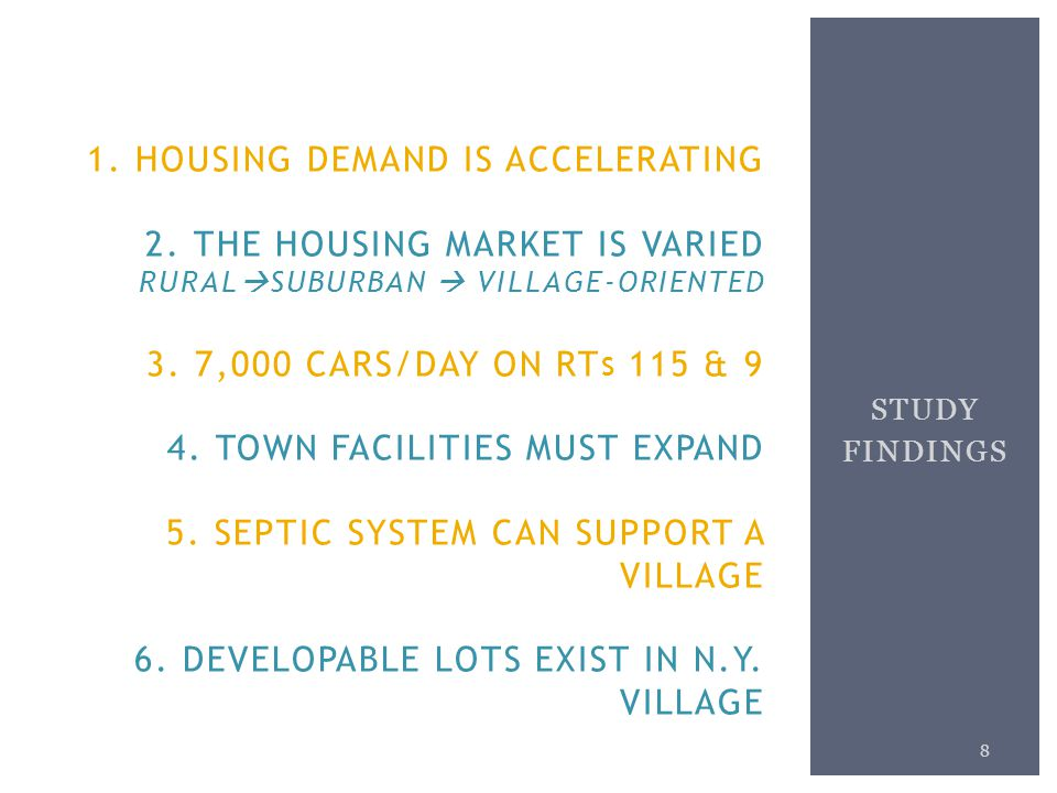 8 1.HOUSING DEMAND IS ACCELERATING 2.