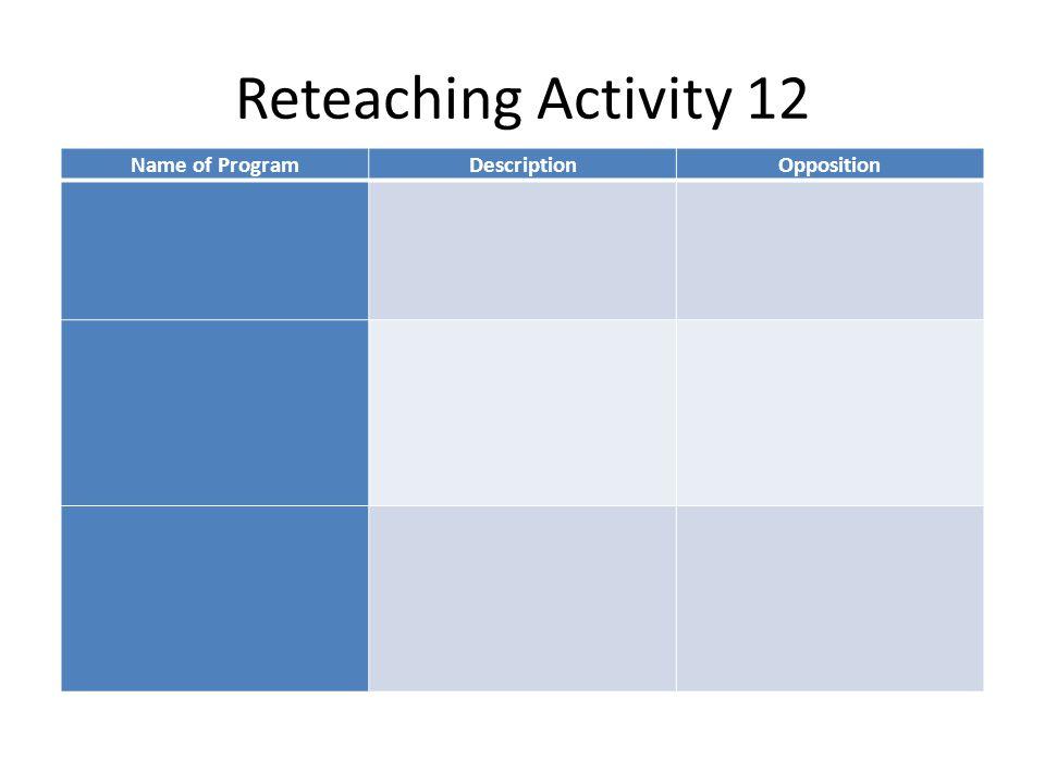 Reteaching Activity 12 Name of ProgramDescriptionOpposition