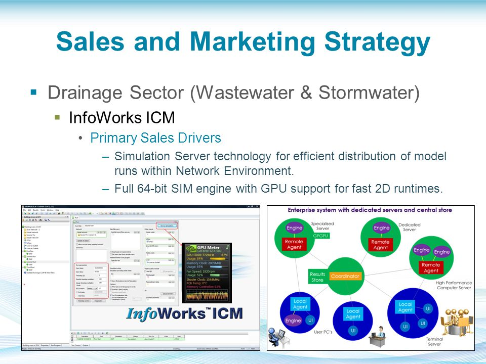 Sales and Marketing Strategy  Drainage Sector (Wastewater & Stormwater)  InfoWorks ICM Primary Sales Drivers –Simulation Server technology for efficient distribution of model runs within Network Environment.