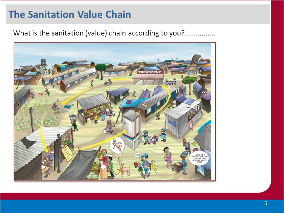 1 The Sanitation Value Chain What is the sanitation (value) chain according to you?...............