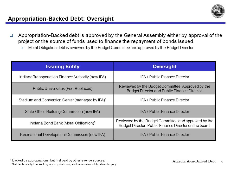Appropriation-Backed Debt: Oversight  Appropriation-Backed debt is approved by the General Assembly either by approval of the project or the source o