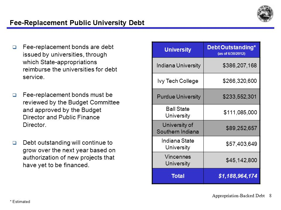Fee-Replacement Public University Debt  Fee-replacement bonds are debt issued by universities, through which State-appropriations reimburse the unive