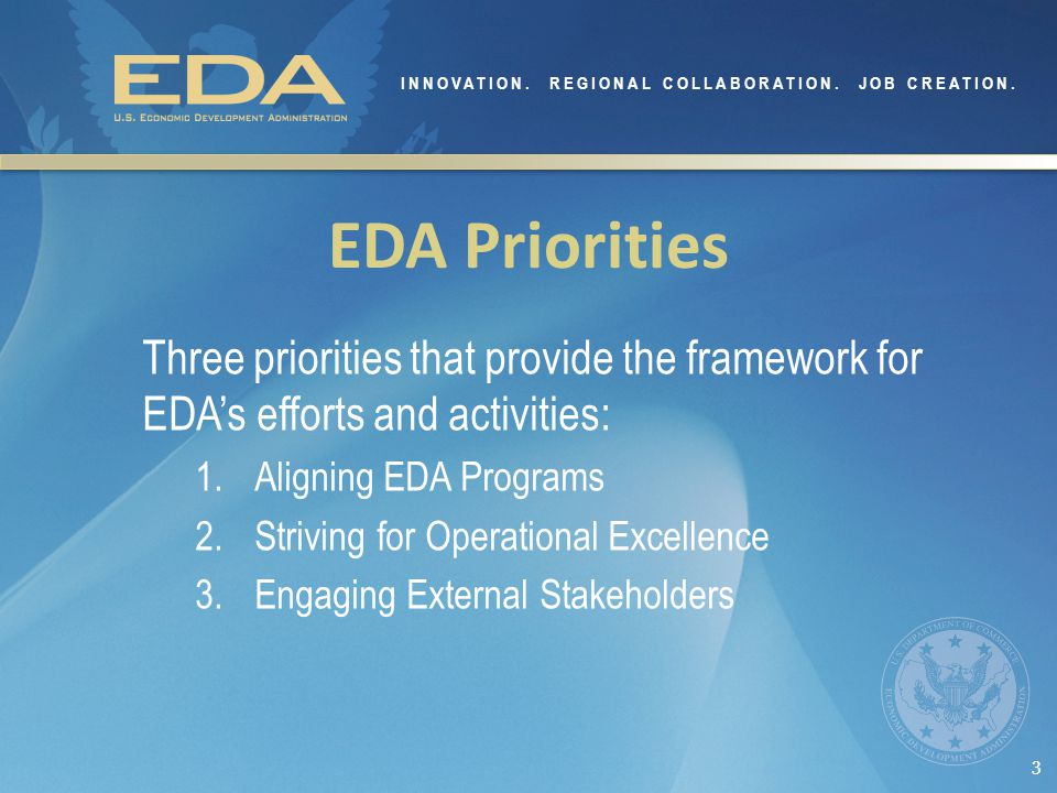 3 EDA Priorities Three priorities that provide the framework for EDA's efforts and activities: 1.Aligning EDA Programs 2.Striving for Operational Excellence 3.Engaging External Stakeholders INNOVATION.