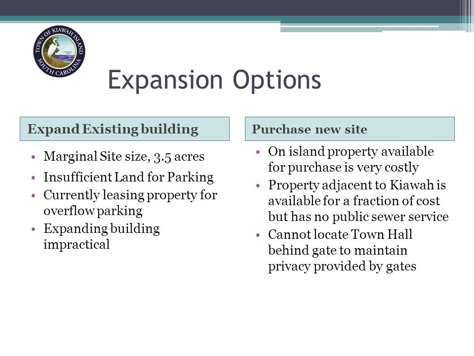 Expansion Options Expand Existing building Purchase new site Marginal Site size, 3.5 acres Insufficient Land for Parking Currently leasing property for overflow parking Expanding building impractical On island property available for purchase is very costly Property adjacent to Kiawah is available for a fraction of cost but has no public sewer service Cannot locate Town Hall behind gate to maintain privacy provided by gates