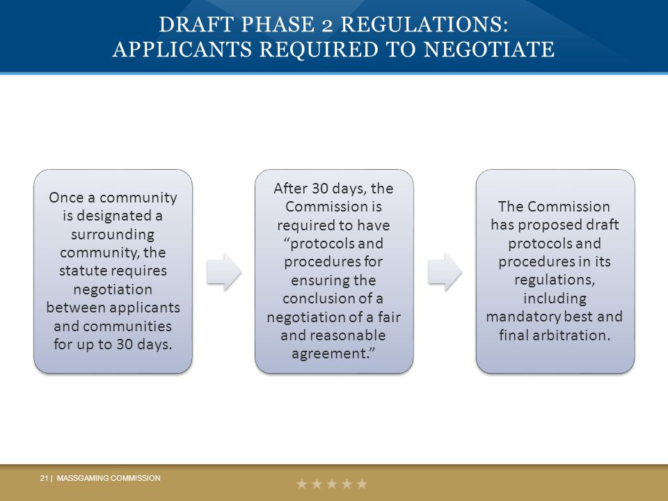 DRAFT PHASE 2 REGULATIONS: APPLICANTS REQUIRED TO NEGOTIATE Once a community is designated a surrounding community, the statute requires negotiation between applicants and communities for up to 30 days.