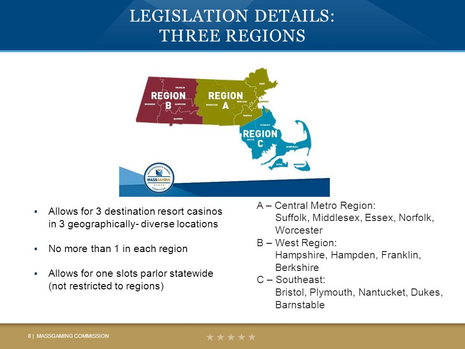LEGISLATION DETAILS: THREE REGIONS  Allows for 3 destination resort casinos in 3 geographically- diverse locations  No more than 1 in each region  Allows for one slots parlor statewide (not restricted to regions) 8 | MASSGAMING COMMISSION A – Central Metro Region: Suffolk, Middlesex, Essex, Norfolk, Worcester B – West Region: Hampshire, Hampden, Franklin, Berkshire C – Southeast: Bristol, Plymouth, Nantucket, Dukes, Barnstable