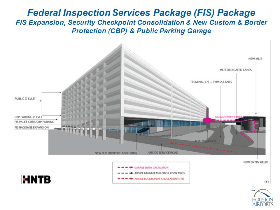 Federal Inspection Services Package (FIS) Package FIS Expansion, Security Checkpoint Consolidation & New Custom & Border Protection (CBP) & Public Par