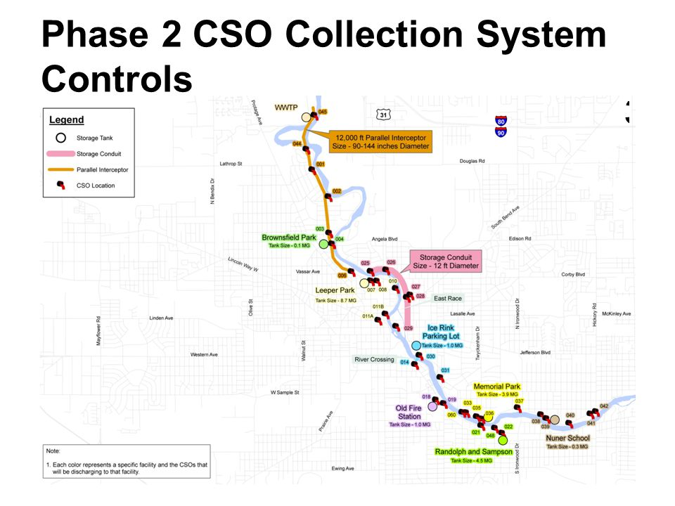 Phase 2 CSO Collection System Controls