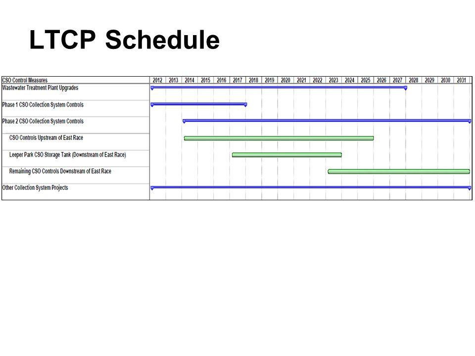 LTCP Schedule