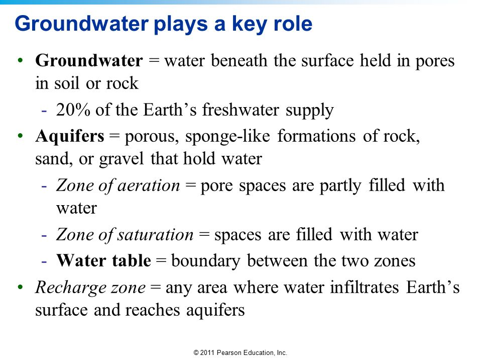 © 2011 Pearson Education, Inc. Groundwater plays a key role Groundwater = water beneath the surface held in pores in soil or rock -20% of the Earth's