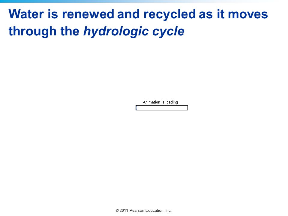 © 2011 Pearson Education, Inc. Water is renewed and recycled as it moves through the hydrologic cycle