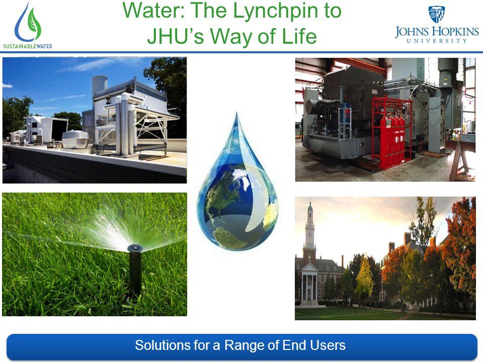 Utility & Sewer Data Predictable Demand Non-potable Process Water Demand
