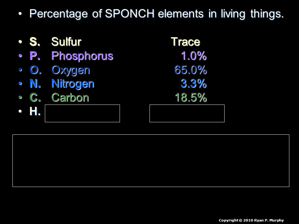 Percentage of SPONCH elements in living things.Percentage of SPONCH elements in living things.