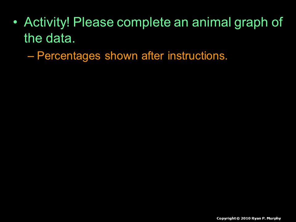 Activity. Please complete an animal graph of the data.