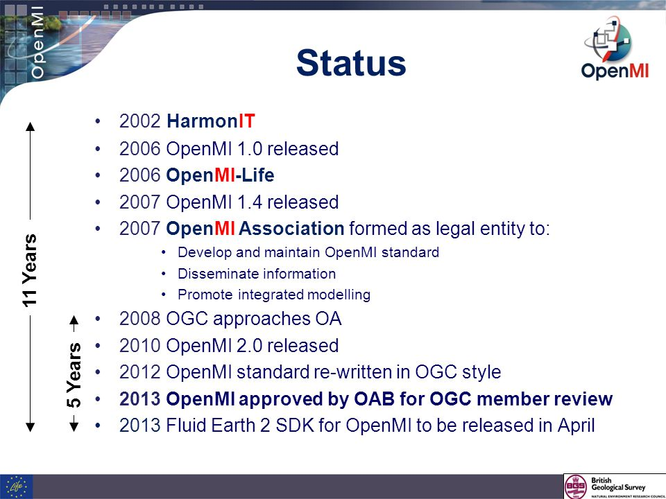 Status 2002 HarmonIT 2006 OpenMI 1.0 released 2006 OpenMI-Life 2007 OpenMI 1.4 released 2007 OpenMI Association formed as legal entity to: Develop and maintain OpenMI standard Disseminate information Promote integrated modelling 2008 OGC approaches OA 2010 OpenMI 2.0 released 2012 OpenMI standard re-written in OGC style 2013 OpenMI approved by OAB for OGC member review 2013 Fluid Earth 2 SDK for OpenMI to be released in April 11 Years 5 Years