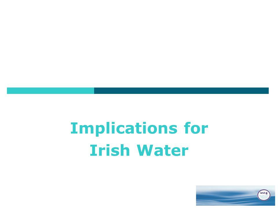 Implications for Irish Water