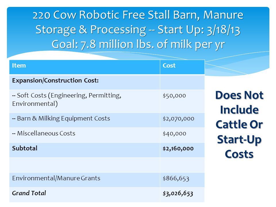 ItemCost Expansion/Construction Cost: -- Soft Costs (Engineering, Permitting, Environmental) $50,000 -- Barn & Milking Equipment Costs$2,070,000 -- Mi