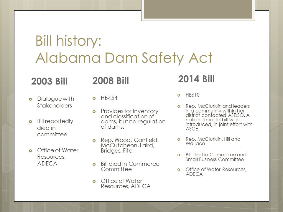 Provisions: Alabama Dam Safety Act  An Alabama dam safety program comprehensively regulates dam safety in Alabama.