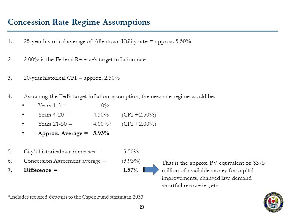 23 Concession Rate Regime Assumptions 1.25-year historical average of Allentown Utility rates= approx.