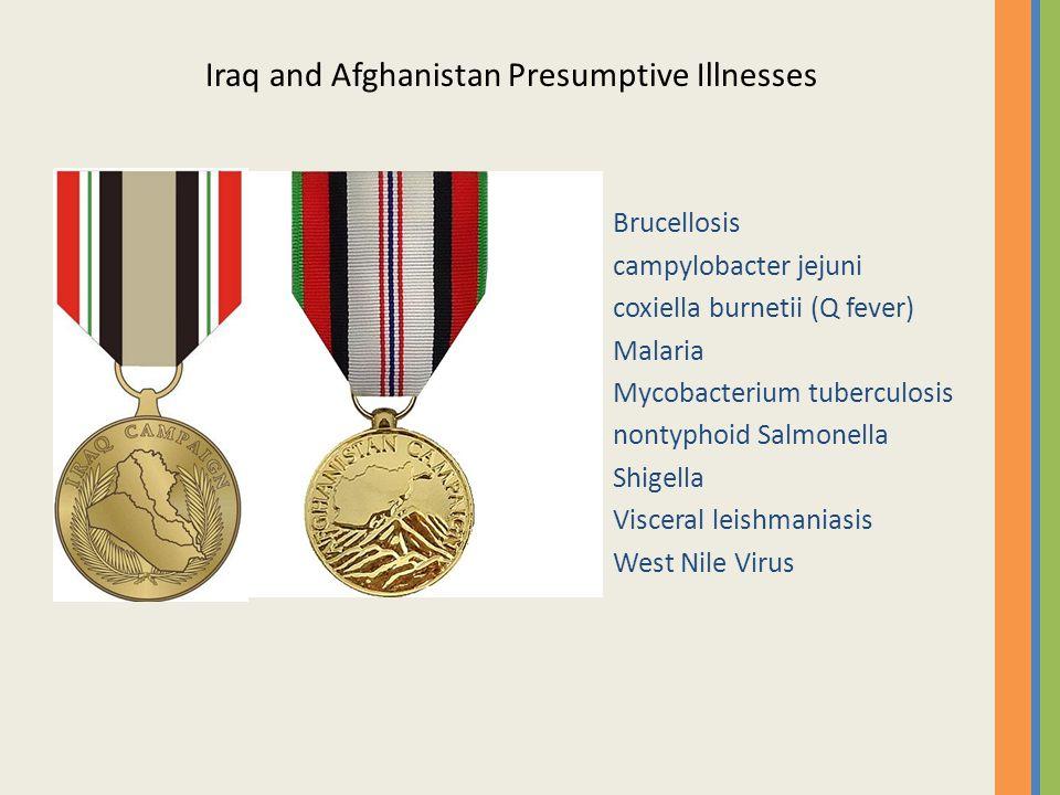 Undiagnosed illnesses.